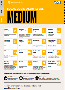 Image of the medium alert level poster